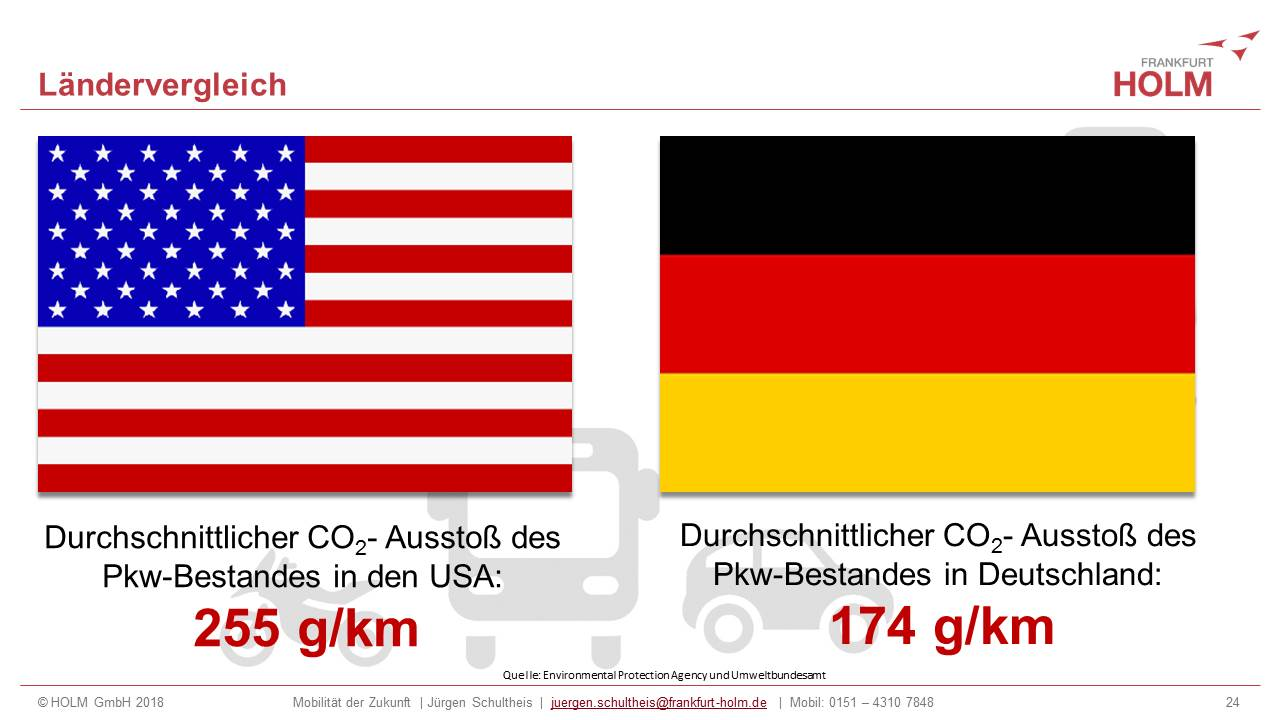 Jürgen Schultheis, Verkehrswende, Energiewende, Mobilität, Digitalisierung, Sektorenkopplung, Klimawandel, Planetary Boundaries, CO2, Wasserstoff, Rechenzentren, Datenströme , Auto, Hans Jonas, USA, Deutschland