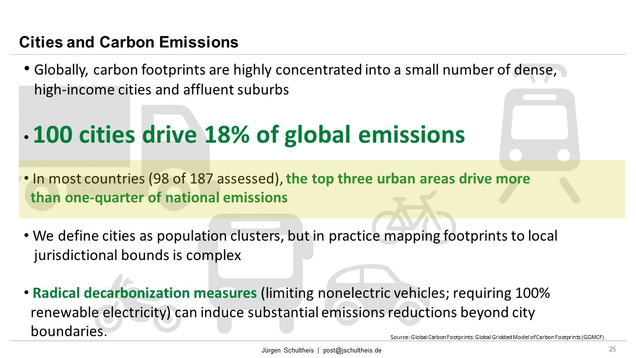 Cities and Carbon Emissions, Mobility, Future Mobility, Smart Cities, Sustainability, Mobility as a Service, MaaS, Jürgen Schultheis, Climate Change, Anthropocene, Holistic Approach, Scientists for Future