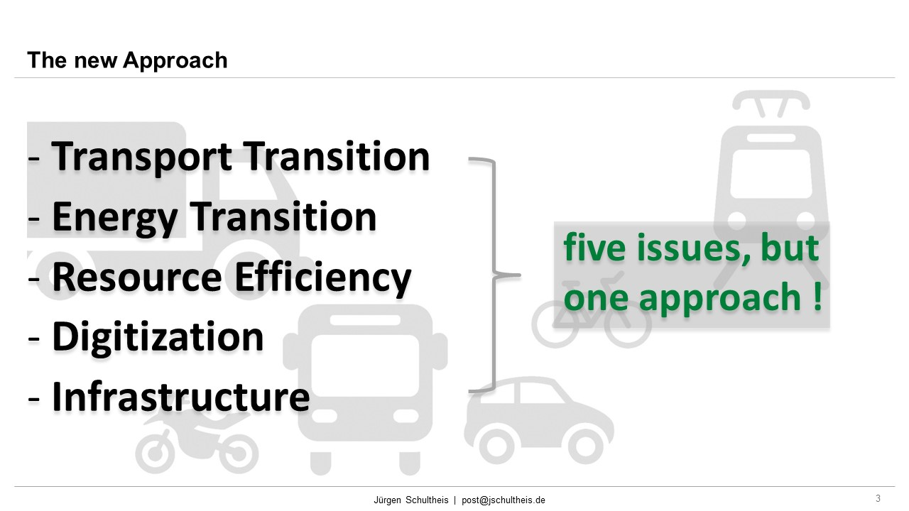 Mobility, Future Mobility, Smart Cities, Sustainability, Mobility as a Service, MaaS, Jürgen Schultheis, Climate Change, Anthropocene, Holistic Approach, Scientists for Future, Holistic Approach, Transport Transition Energy Transition, Digitization, Resource Efficiency
