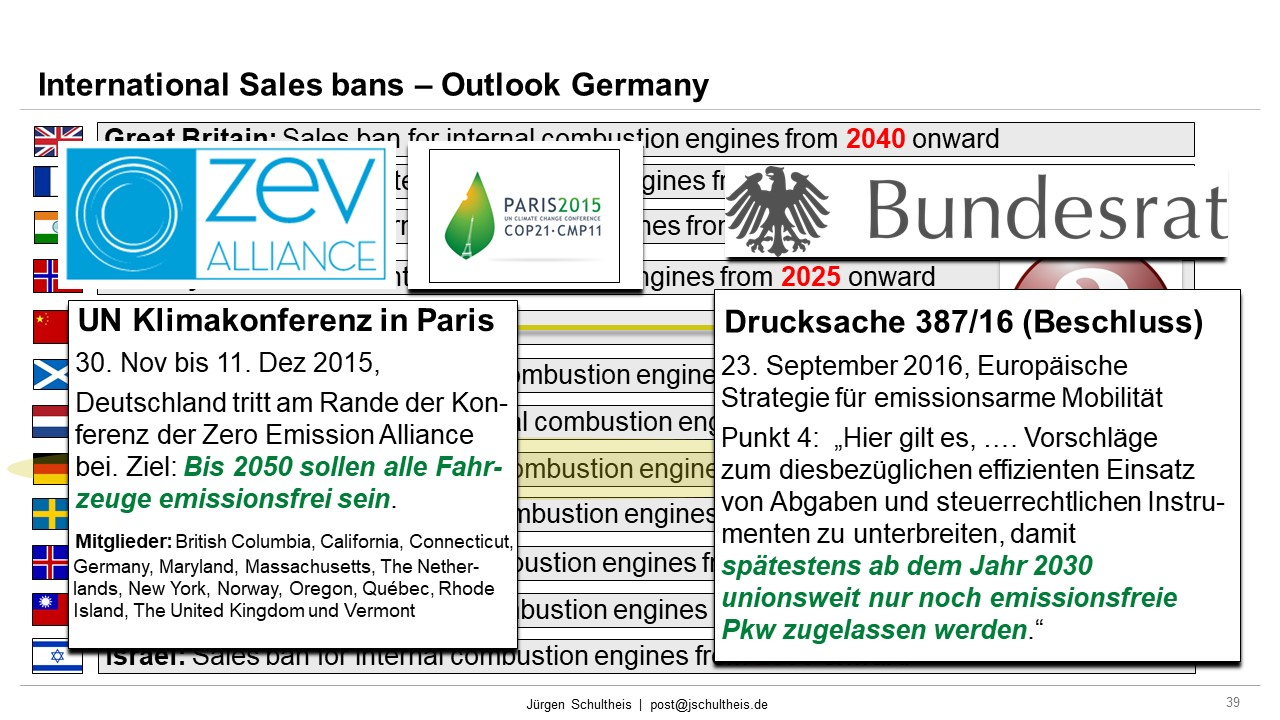 Germany, car, Sales ban, Mobility, Future Mobility, Smart Cities, Sustainability, Mobility as a Service, MaaS, Jürgen Schultheis, Climate Change, Anthropocene, Holistic Approach, Scientists for Future