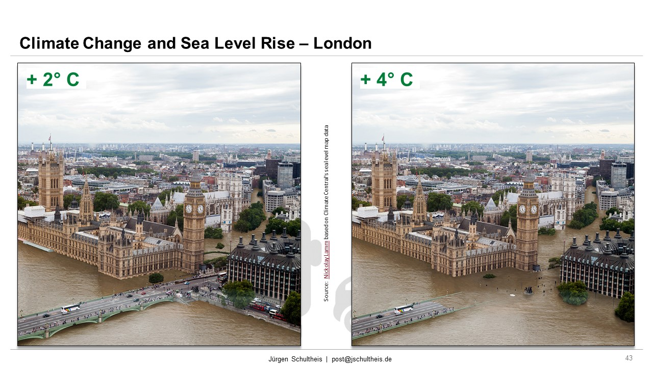 Sea Level Rise, Climate Change, Cities, Flooding, London, Mobility, Future Mobility, Smart Cities, Sustainability, Mobility as a Service, MaaS, Jürgen Schultheis, Climate Change, Anthropocene, Holistic Approach, Scientists for Future