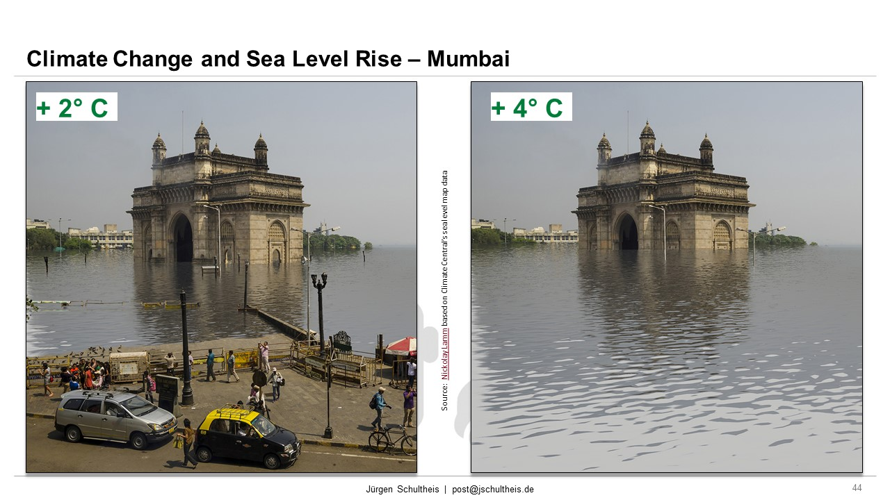 Sea Level Rise, Climate Change, Cities, Flooding, Mumbai, Mobility, Future Mobility, Smart Cities, Sustainability, Mobility as a Service, MaaS, Jürgen Schultheis, Climate Change, Anthropocene, Holistic Approach, Scientists for Future