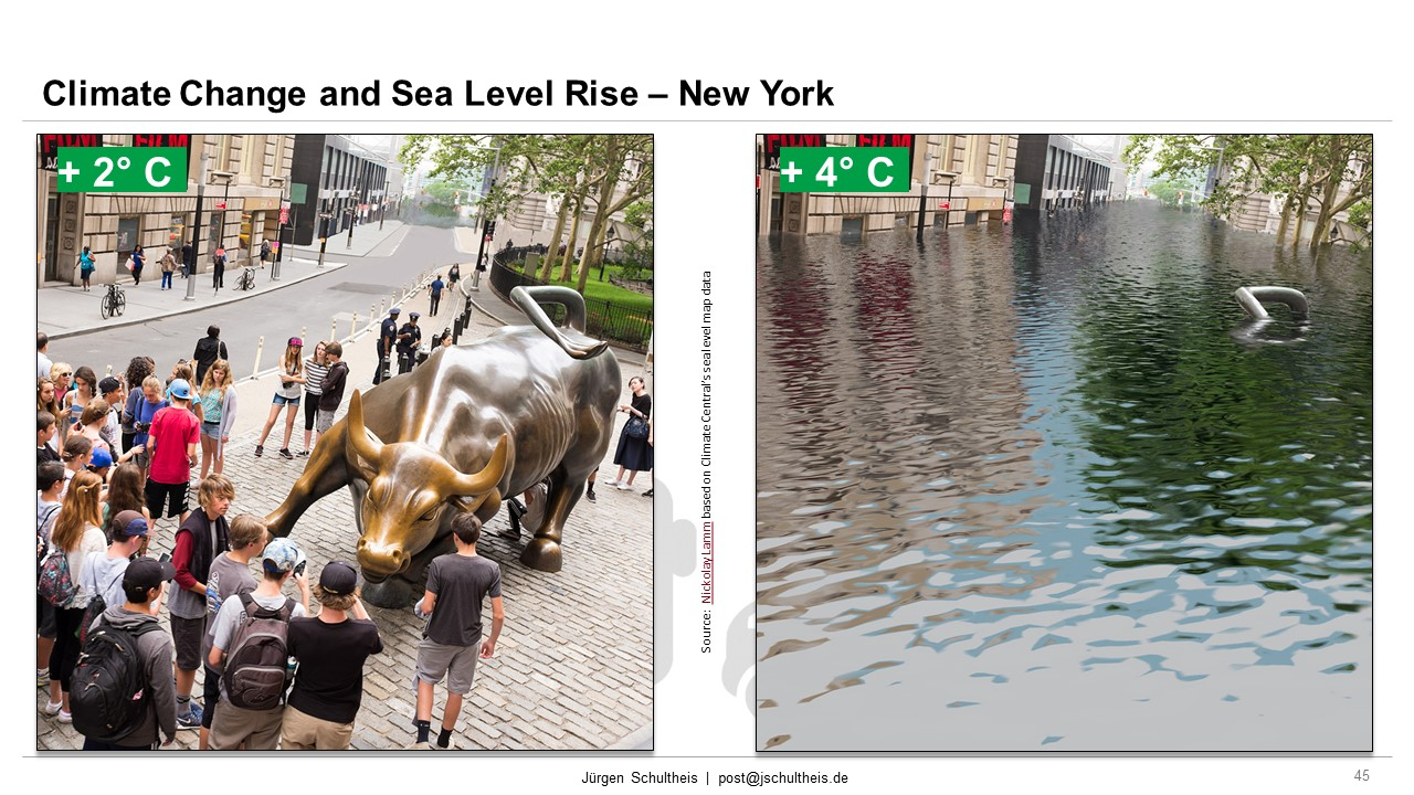 Sea Level Rise, Climate Change, Cities, Flooding, New York City, Mobility, Future Mobility, Smart Cities, Sustainability, Mobility as a Service, MaaS, Jürgen Schultheis, Climate Change, Anthropocene, Holistic Approach, Scientists for Future