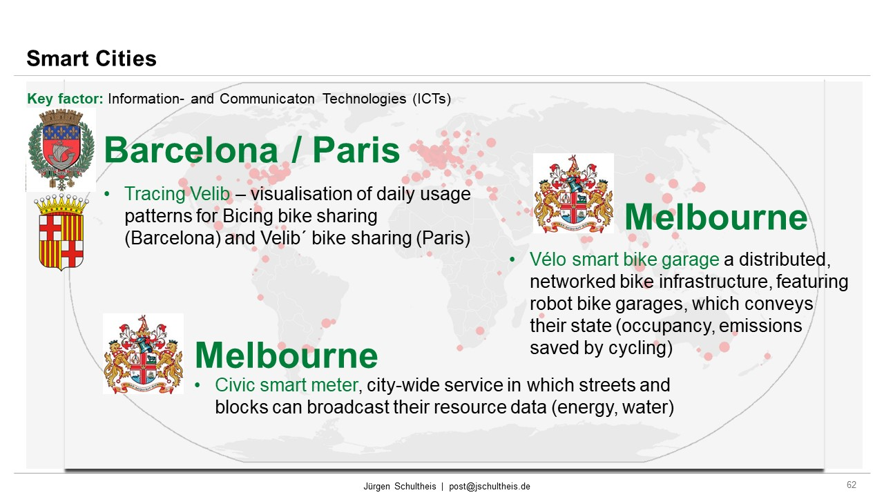 Smart City, Paris, Barcelona, Melbourne, Mobility, Future Mobility, Smart Cities, Sustainability, Mobility as a Service, MaaS, Jürgen Schultheis, Climate Change, Anthropocene, Holistic Approach, Scientists for Future