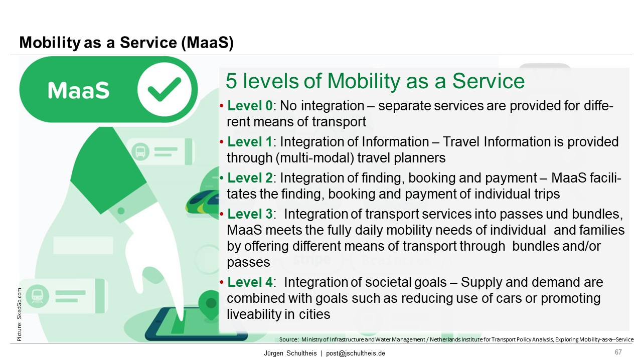 Mobility as a Service, Mobility, Future Mobility, Smart Cities, Sustainability, Mobility as a Service, MaaS, Jürgen Schultheis, Climate Change, Anthropocene, Holistic Approach, Scientists for Future