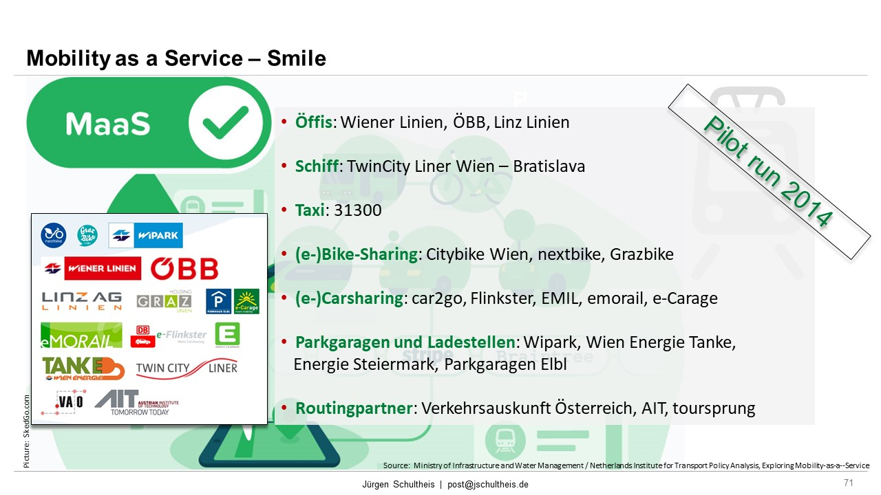 Smile, Vienna, Wien, Mobility, Future Mobility, Smart Cities, Sustainability, Mobility as a Service, MaaS, Jürgen Schultheis, Climate Change, Anthropocene, Holistic Approach, Scientists for Future