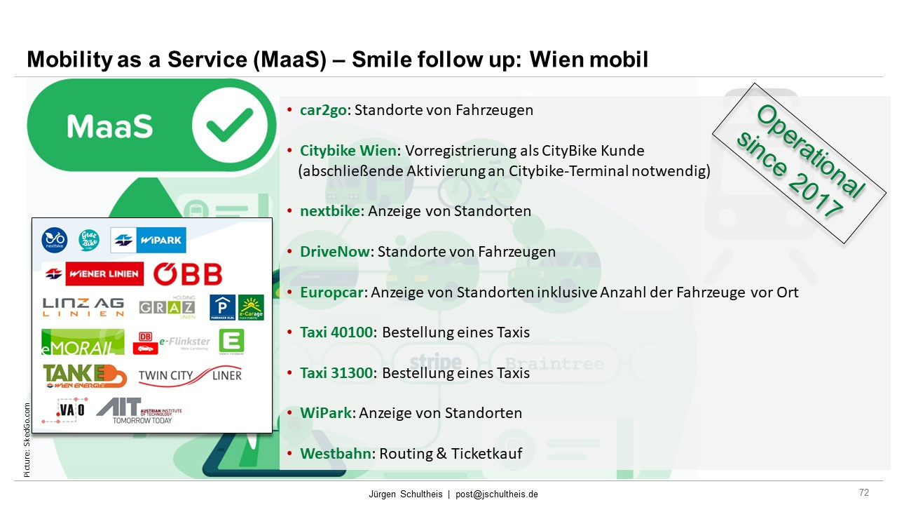 Smile, Vienna, Wien mobil, Mobility, Future Mobility, Smart Cities, Sustainability, Mobility as a Service, MaaS, Jürgen Schultheis, Climate Change, Anthropocene, Holistic Approach, Scientists for Future