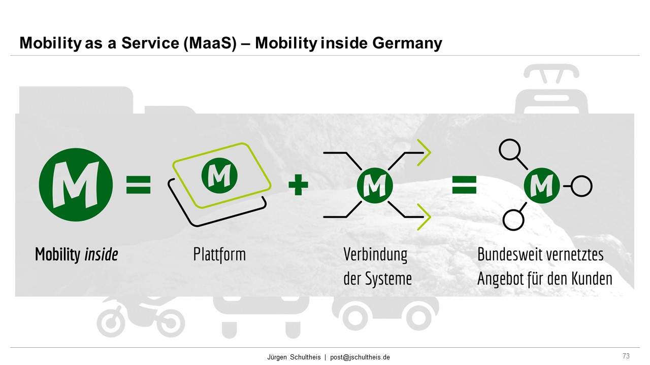 RMV. mobility inside, MaaS, Mobility, Future Mobility, Smart Cities, Sustainability, Mobility as a Service, MaaS, Jürgen Schultheis, Climate Change, Anthropocene, Holistic Approach, Scientists for Future