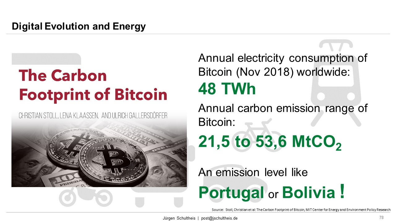 Bitcoin, Christian Stoll, energy consumption, MIT, Digitization, Mobility, Future Mobility, Smart Cities, Sustainability, Mobility as a Service, MaaS, Jürgen Schultheis, Climate Change, Anthropocene, Holistic Approach, Scientists for Future